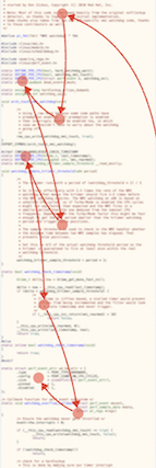 Alsys Coding Style.002